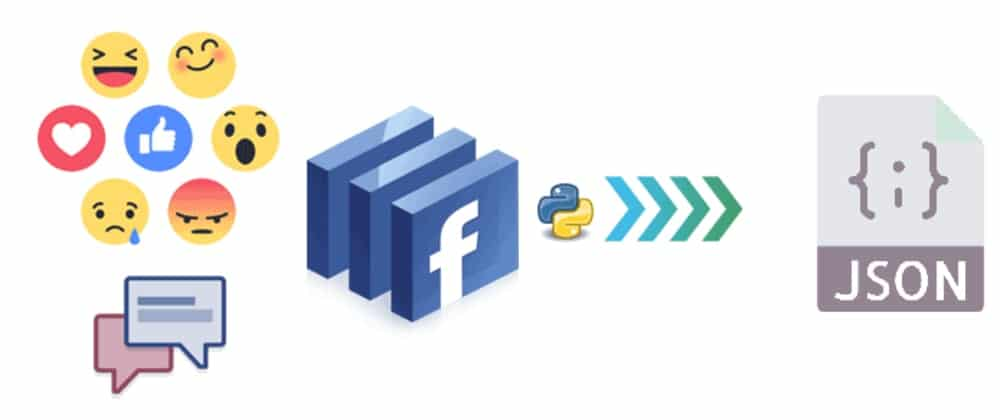 Python Facebook Posts Scraper with Requests and BeautifulSoup4